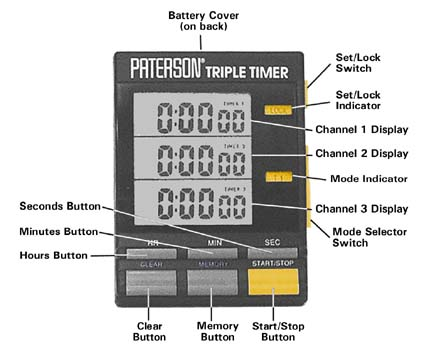 Paterson 3 Channel Lcd Triple Timer